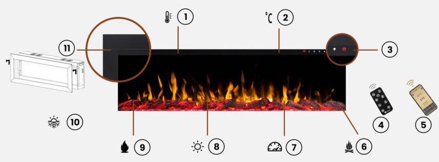 DIANA elektromos kandalló funkciók áttekintése
